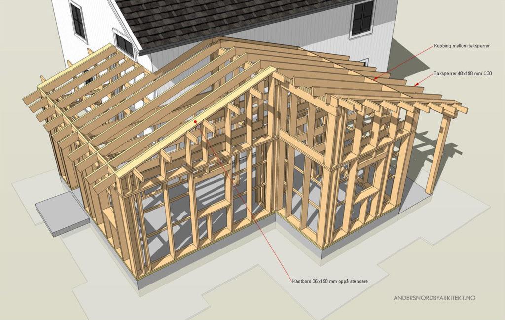 Tilbygg våningshus